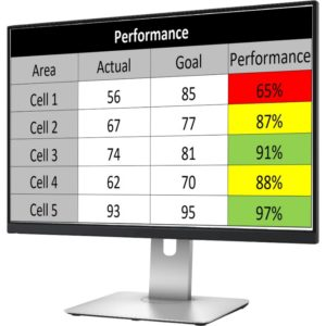 Andon System Analytics