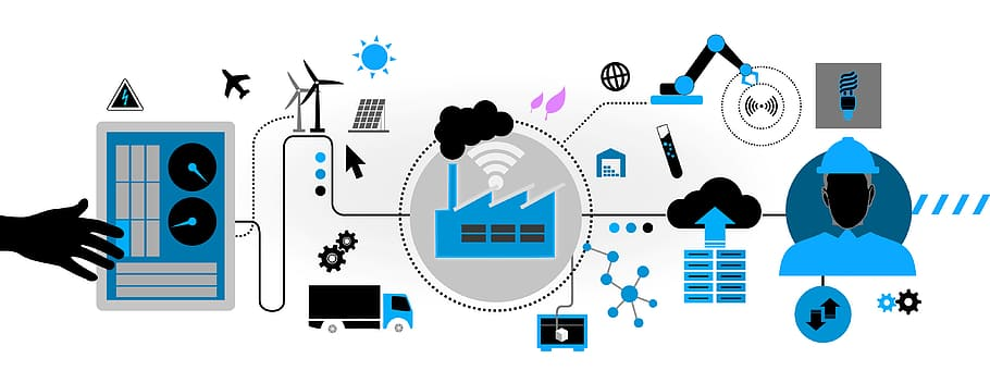 connected factory manufacturing systems